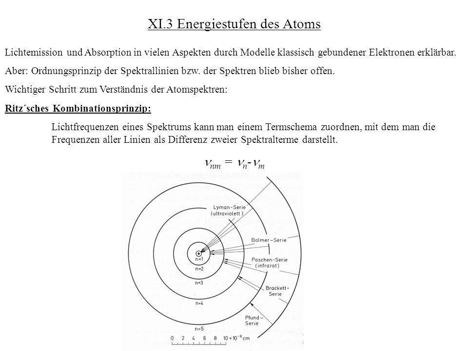 XI.3 Energiestufen des Atoms Lichtemission und Absorption in vielen Aspekten durch Modelle klassisch gebundener Elektronen erklärbar. Aber: Ordnungspr