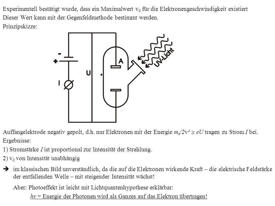 Experimentell bestätigt wurde, dass ein Maximalwert v 0 für die Elektronengeschwindigkeit existiert Dieser Wert kann mit der Gegenfeldmethode bestimmt