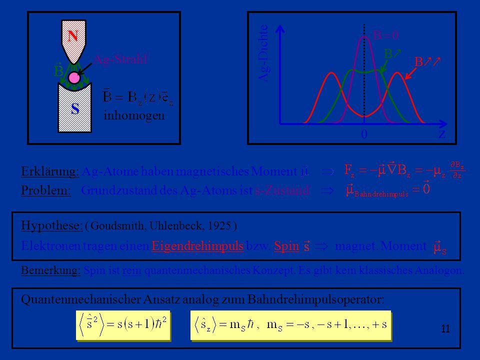 11 N S Ag-Strahl inhomogen z 0 Ag-Dichte B 0 B B Erklärung: Ag-Atome haben magnetisches Moment Problem: Grundzustand des Ag-Atoms ist s-Zustand Hypothese: ( Goudsmith, Uhlenbeck, 1925 ) Elektronen tragen einen Eigendrehimpuls bzw.