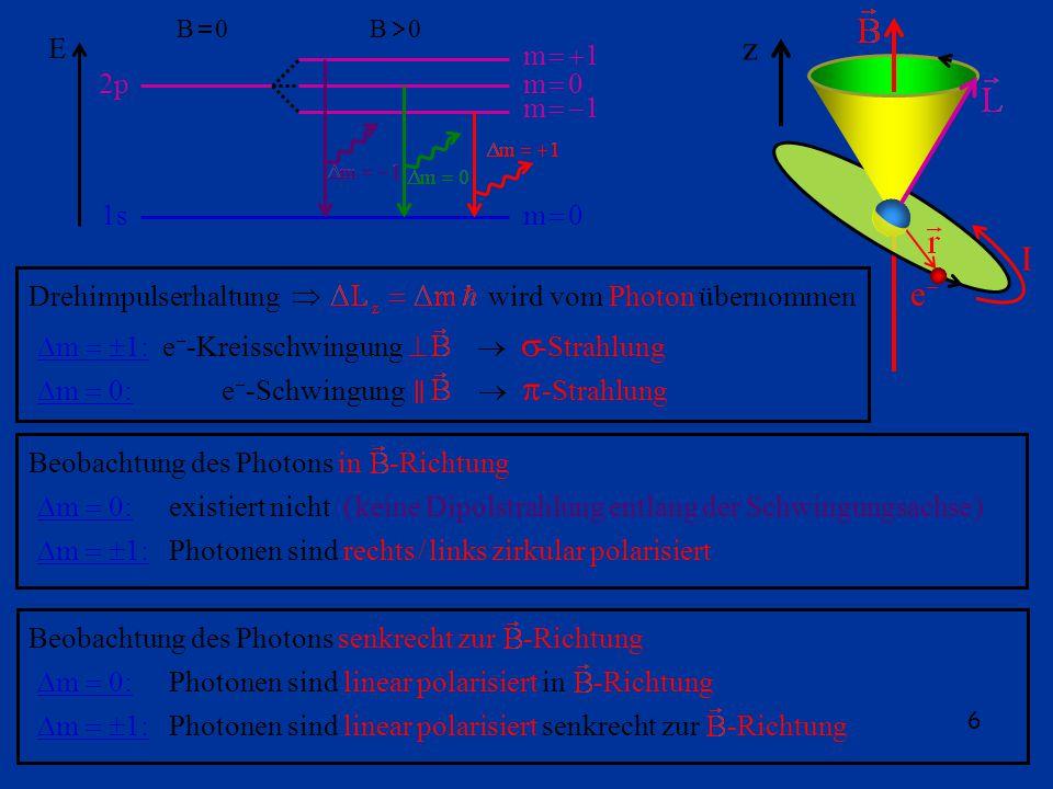 6 B 0 2p 1s m 0 m 1 E e I z Beobachtung des Photons in -Richtung m 0:existiert nicht ( keine Dipolstrahlung entlang der Schwingungsachse ) m 1: Photonen sind rechts / links zirkular polarisiert Beobachtung des Photons senkrecht zur -Richtung m 0:Photonen sind linear polarisiert in -Richtung m 1: Photonen sind linear polarisiert senkrecht zur -Richtung Drehimpulserhaltung wird vom Photon übernommen m 1: e -Kreisschwingung -Strahlung m 0: e -Schwingung -Strahlung