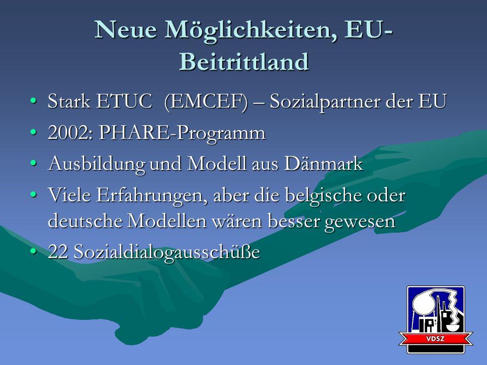 Neue Möglichkeiten, EU- Beitrittland Stark ETUC (EMCEF) – Sozialpartner der EUStark ETUC (EMCEF) – Sozialpartner der EU 2002: PHARE-Programm2002: PHARE-Programm Ausbildung und Modell aus DänmarkAusbildung und Modell aus Dänmark Viele Erfahrungen, aber die belgische oder deutsche Modellen wären besser gewesenViele Erfahrungen, aber die belgische oder deutsche Modellen wären besser gewesen 22 Sozialdialogausschüße22 Sozialdialogausschüße