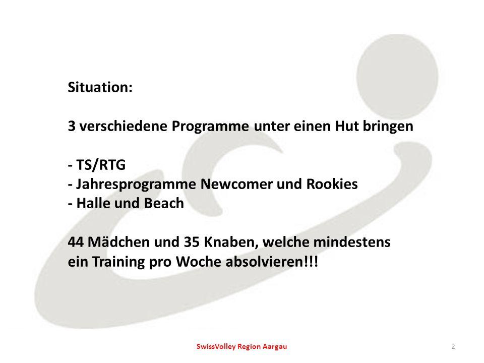 Situation: 3 verschiedene Programme unter einen Hut bringen - TS/RTG - Jahresprogramme Newcomer und Rookies - Halle und Beach 44 Mädchen und 35 Knaben, welche mindestens ein Training pro Woche absolvieren!!.