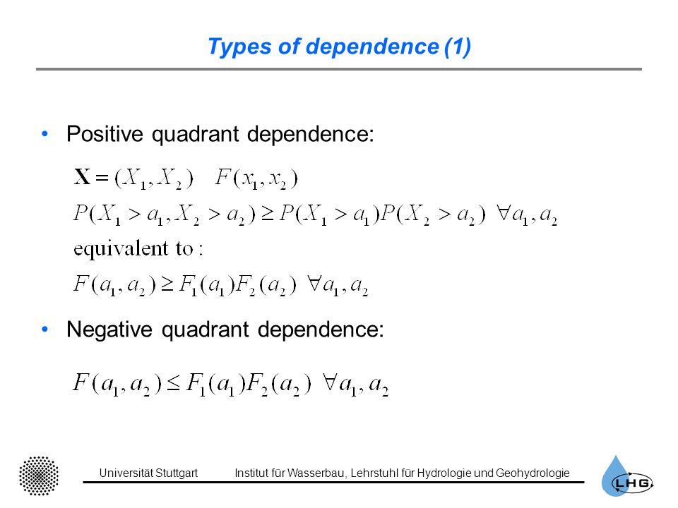 Universität StuttgartInstitut für Wasserbau, Lehrstuhl für Hydrologie und Geohydrologie Types of dependence (1) Positive quadrant dependence: Negative quadrant dependence: