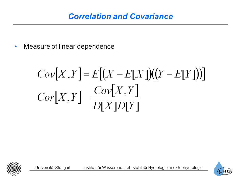 Universität StuttgartInstitut für Wasserbau, Lehrstuhl für Hydrologie und Geohydrologie Correlation and Covariance Measure of linear dependence