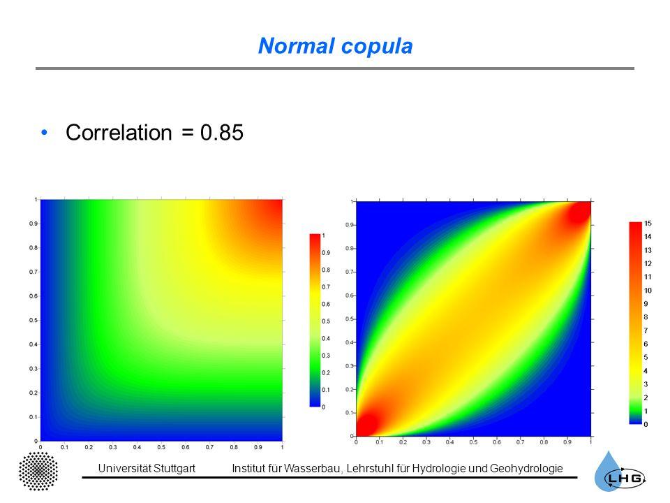 Universität StuttgartInstitut für Wasserbau, Lehrstuhl für Hydrologie und Geohydrologie Normal copula Correlation = 0.85