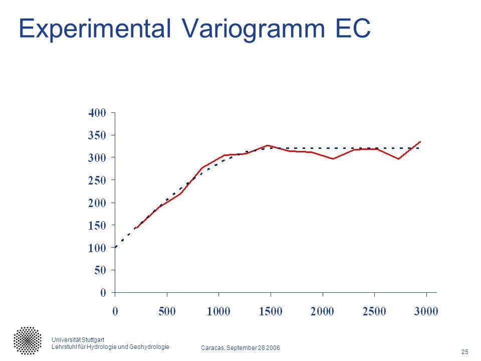 25 Caracas, September 28 2006 Universität Stuttgart Lehrstuhl für Hydrologie und Geohydrologie Experimental Variogramm EC