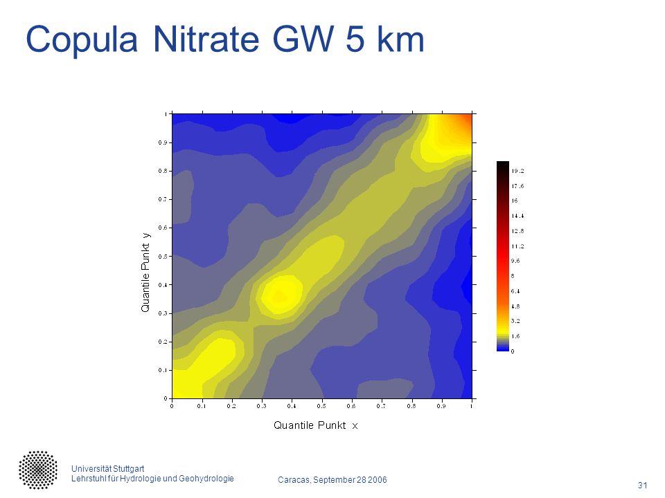 31 Caracas, September 28 2006 Universität Stuttgart Lehrstuhl für Hydrologie und Geohydrologie Copula Nitrate GW 5 km