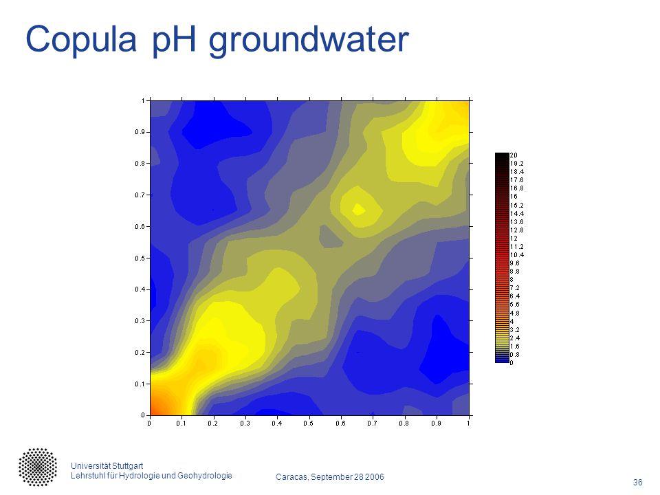 36 Caracas, September 28 2006 Universität Stuttgart Lehrstuhl für Hydrologie und Geohydrologie Copula pH groundwater
