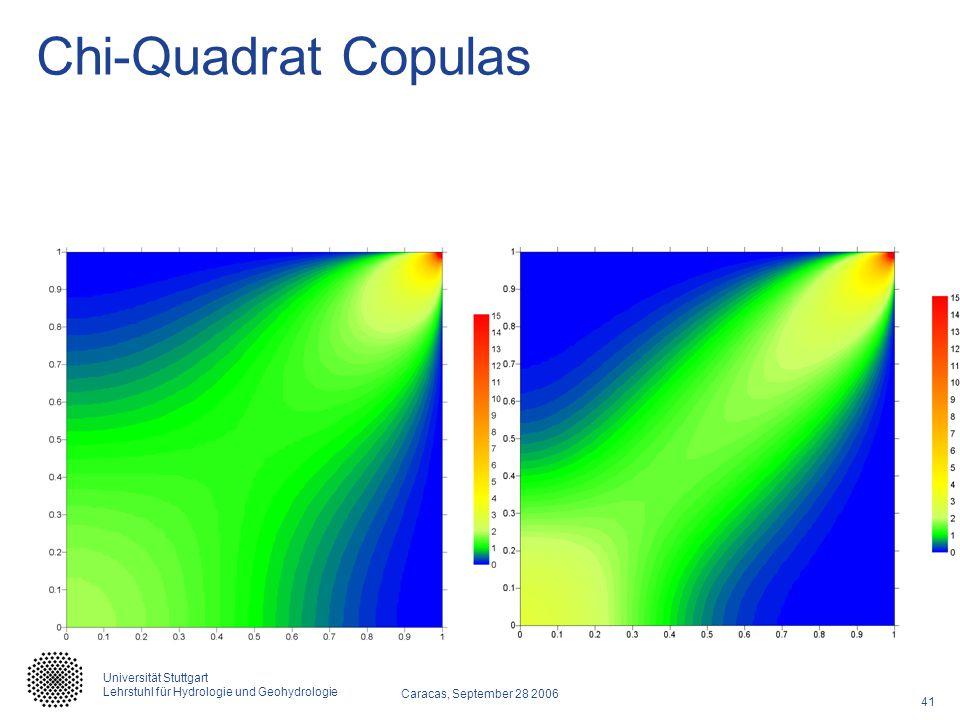 41 Caracas, September 28 2006 Universität Stuttgart Lehrstuhl für Hydrologie und Geohydrologie Chi-Quadrat Copulas