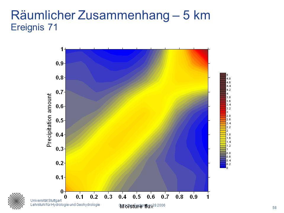 58 Caracas, September 28 2006 Universität Stuttgart Lehrstuhl für Hydrologie und Geohydrologie Räumlicher Zusammenhang – 5 km Ereignis 71