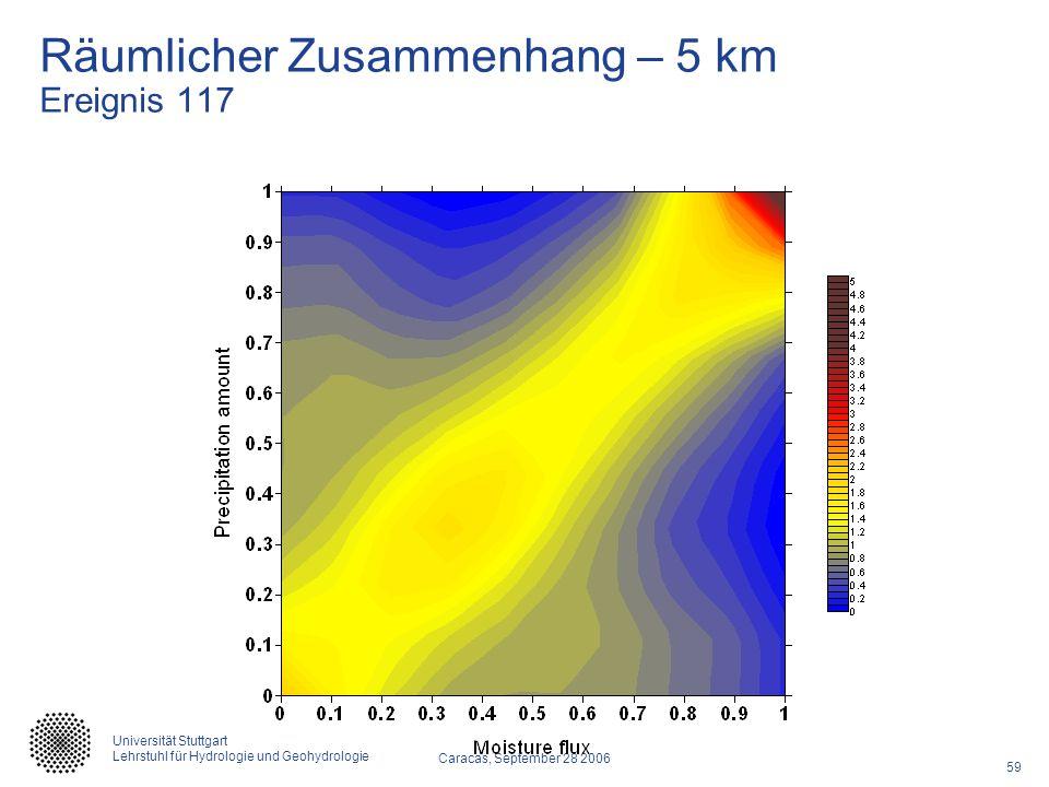 59 Caracas, September 28 2006 Universität Stuttgart Lehrstuhl für Hydrologie und Geohydrologie Räumlicher Zusammenhang – 5 km Ereignis 117