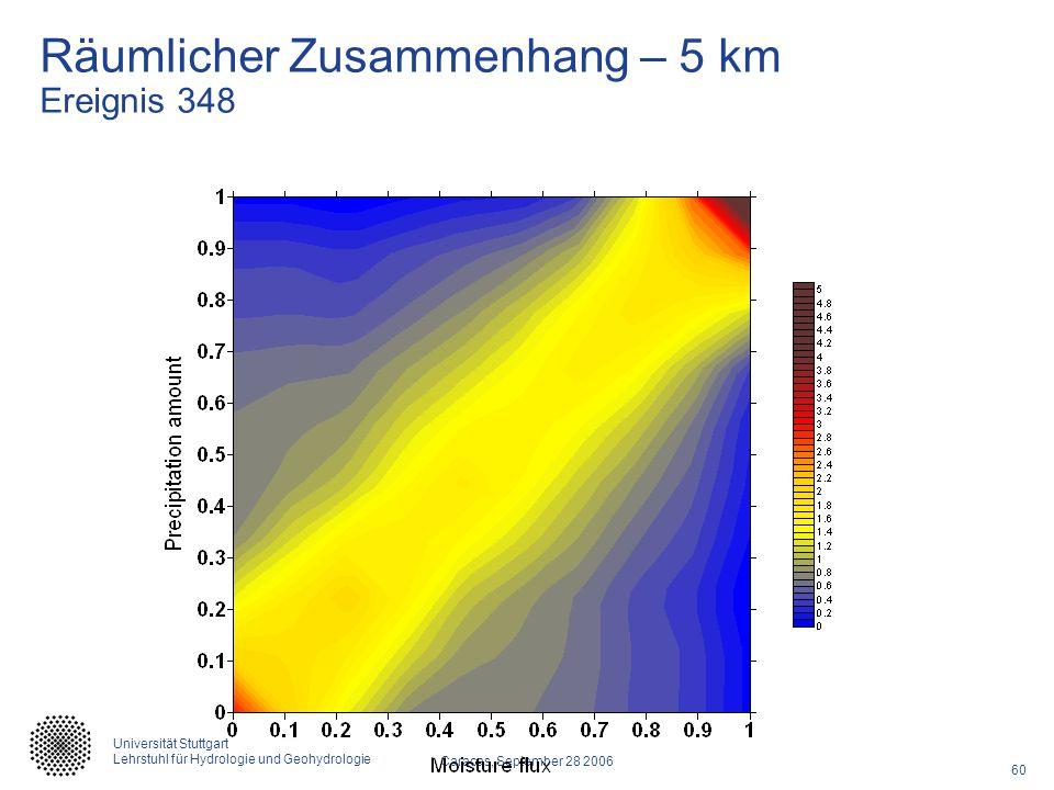 60 Caracas, September 28 2006 Universität Stuttgart Lehrstuhl für Hydrologie und Geohydrologie Räumlicher Zusammenhang – 5 km Ereignis 348