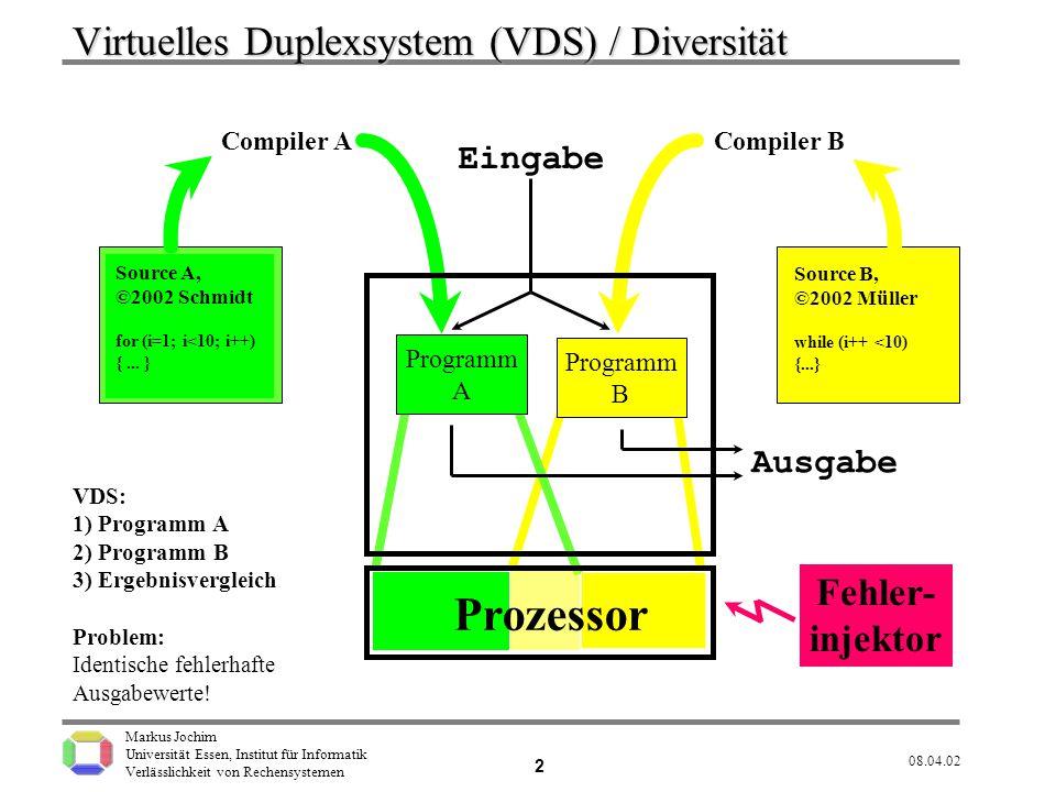 Markus Jochim Universität Essen, Institut für Informatik Verlässlichkeit von Rechensystemen 08.04.02 13 Zusammenfassung Resümee: Pessimistische Fehlerinjektion ist möglich.