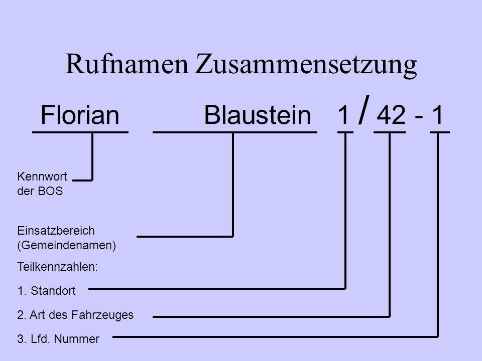 Rufnamen Zusammensetzung Florian Blaustein 1 / 42 - 1 Kennwort der BOS Einsatzbereich (Gemeindenamen) Teilkennzahlen: 1. Standort 2. Art des Fahrzeuge
