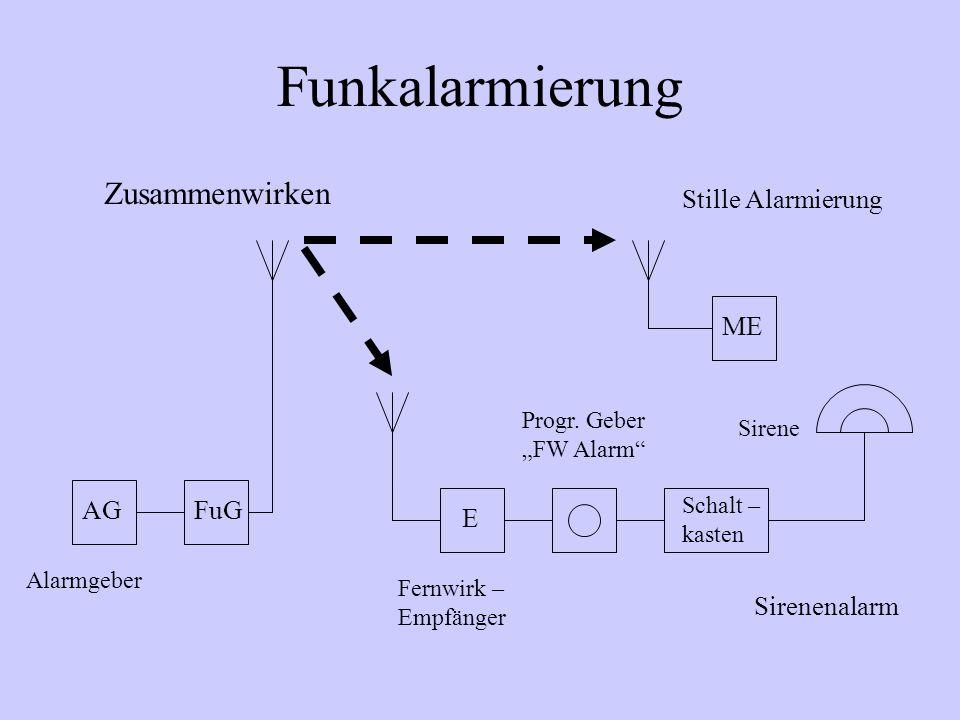 Funkalarmierung AGFuG E Schalt – kasten ME Alarmgeber Fernwirk – Empfänger Progr. Geber FW Alarm Sirene Zusammenwirken Stille Alarmierung Sirenenalarm