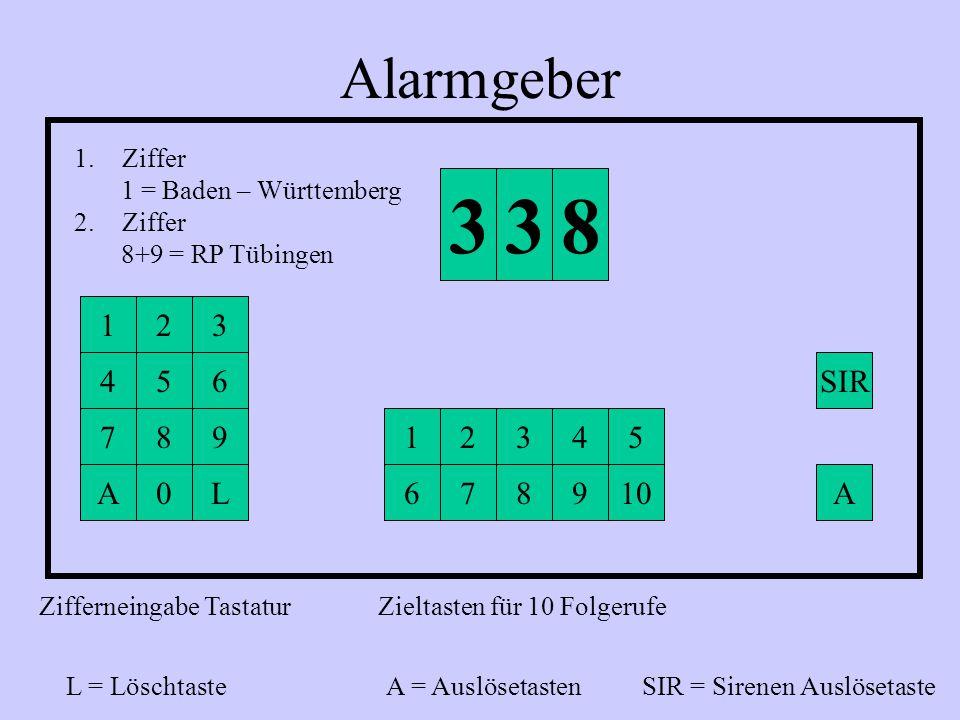 Alarmgeber 1 4 7 AL0 12345 678910A SIR 338 2 5 8 3 6 9 Zifferneingabe TastaturZieltasten für 10 Folgerufe L = LöschtasteA = AuslösetastenSIR = Sirenen