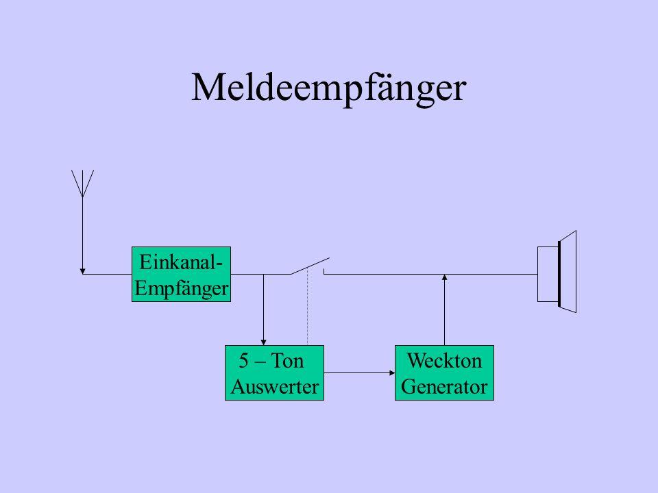 Meldeempfänger Einkanal- Empfänger 5 – Ton Auswerter Weckton Generator