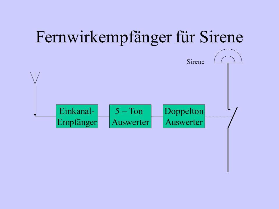 Fernwirkempfänger für Sirene Einkanal- Empfänger 5 – Ton Auswerter Doppelton Auswerter Sirene