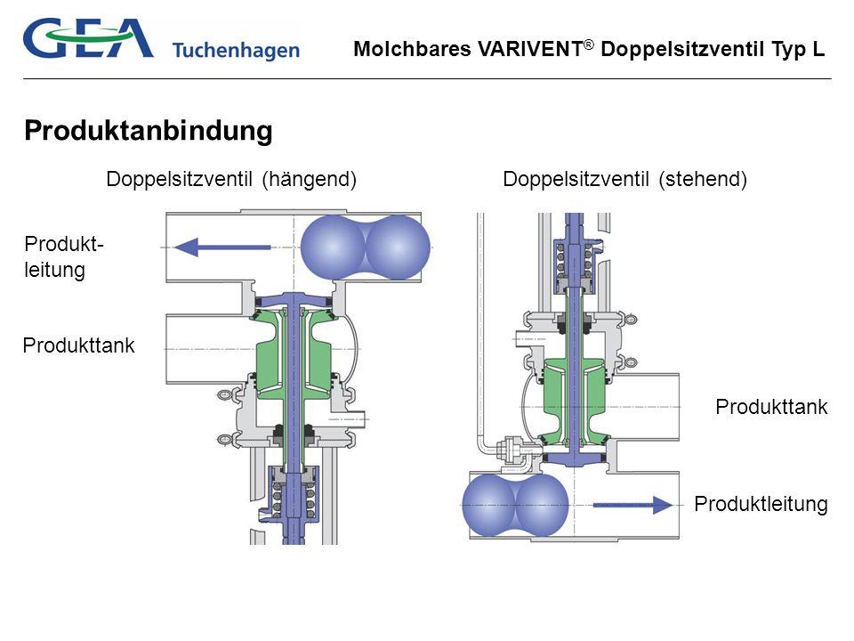 Molchbares VARIVENT ® Doppelsitzventil Typ L Produkttank Produktleitung Produktanbindung Doppelsitzventil (hängend) Doppelsitzventil (stehend) Produkt