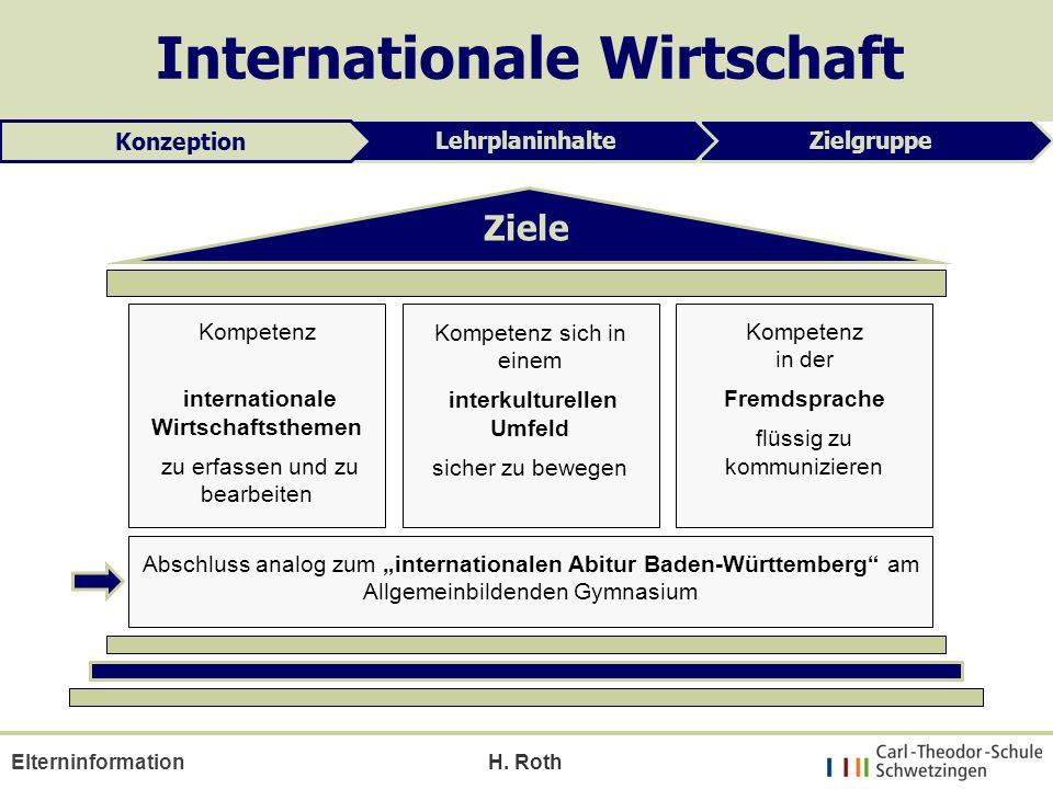 H. Roth Elterninformation ZielgruppeLehrplaninhalte Konzeption Kompetenz internationale Wirtschaftsthemen zu erfassen und zu bearbeiten Ziele Kompeten