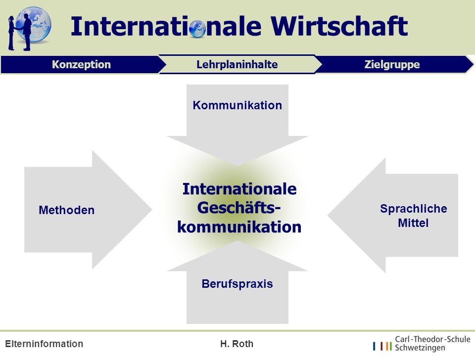H. Roth Elterninformation ZielgruppeLehrplaninhalte Konzeption Internationale Wirtschaft Internationale Geschäfts- kommunikation Methoden Sprachliche