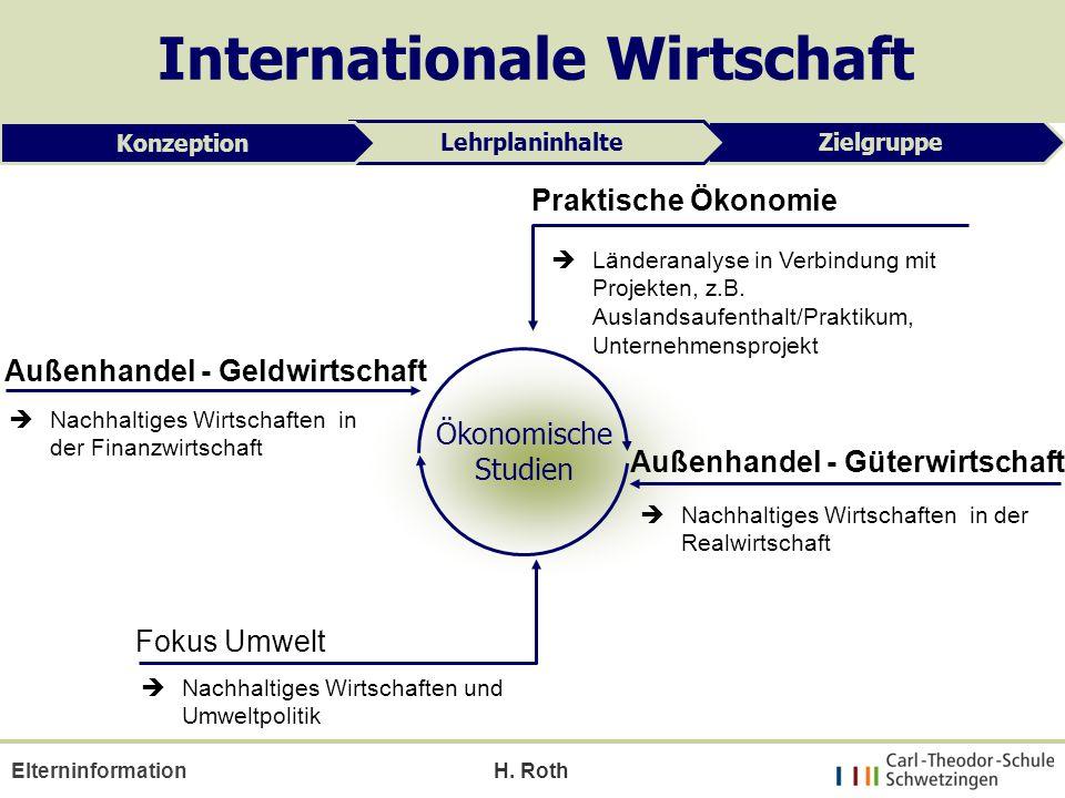 H. Roth Elterninformation ZielgruppeLehrplaninhalte Konzeption Internationale Wirtschaft Außenhandel - Güterwirtschaft Ökonomische Studien Praktische