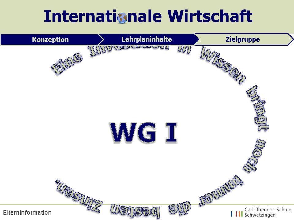 H. Roth Internationale Wirtschaft Elterninformation ZielgruppeLehrplaninhalte Konzeption