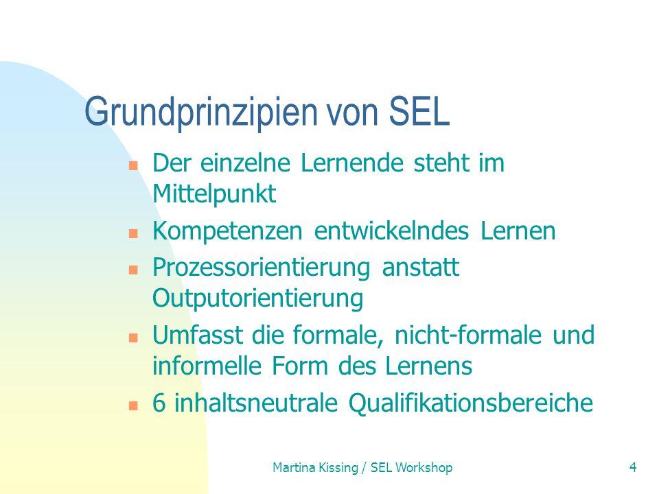 Martina Kissing / SEL Workshop4 Grundprinzipien von SEL Der einzelne Lernende steht im Mittelpunkt Kompetenzen entwickelndes Lernen Prozessorientierun