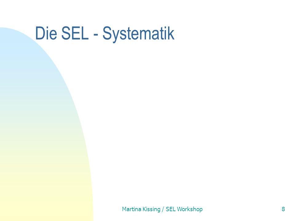 Martina Kissing / SEL Workshop9 Hilf mir es selbst zu tun Maria Montessori