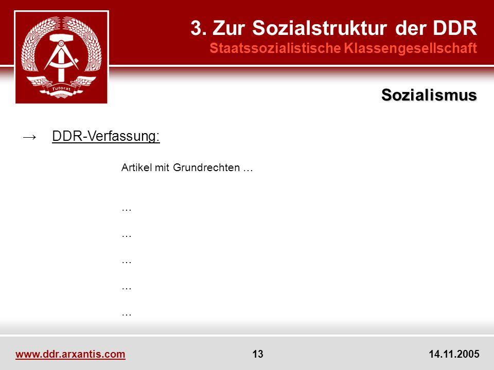 www.ddr.arxantis.com 13 14.11.2005 3. Zur Sozialstruktur der DDR Staatssozialistische Klassengesellschaft DDR-Verfassung: Artikel mit Grundrechten … …