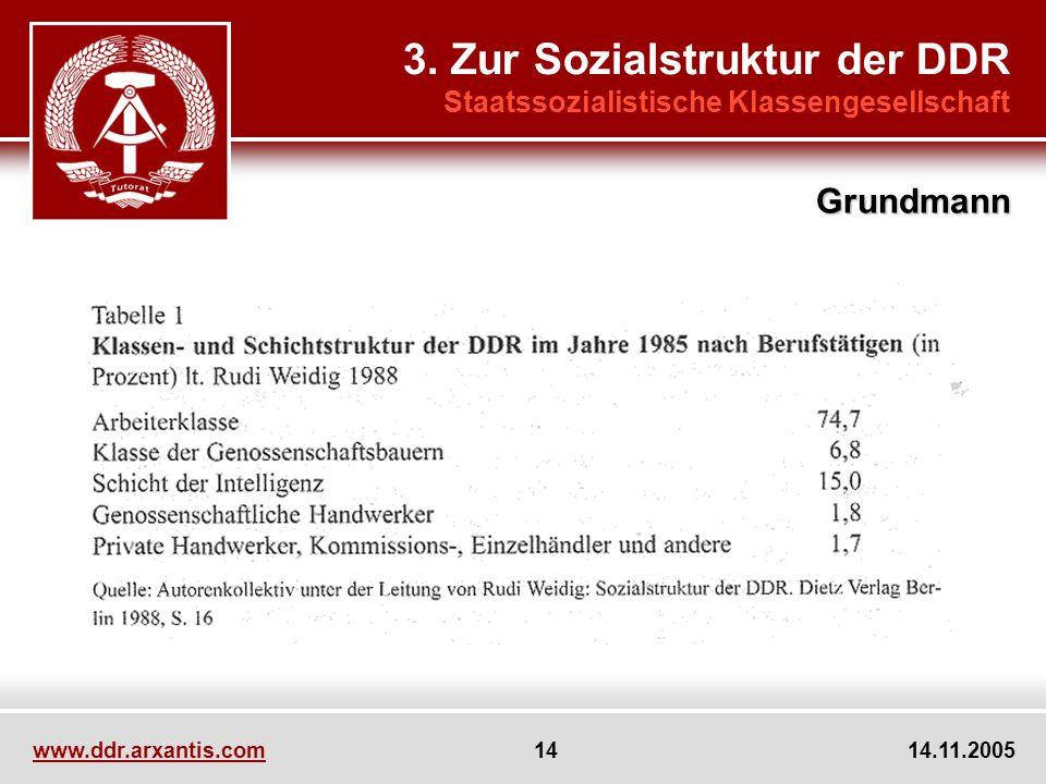 www.ddr.arxantis.com 14 14.11.2005 3. Zur Sozialstruktur der DDR Staatssozialistische Klassengesellschaft Grundmann