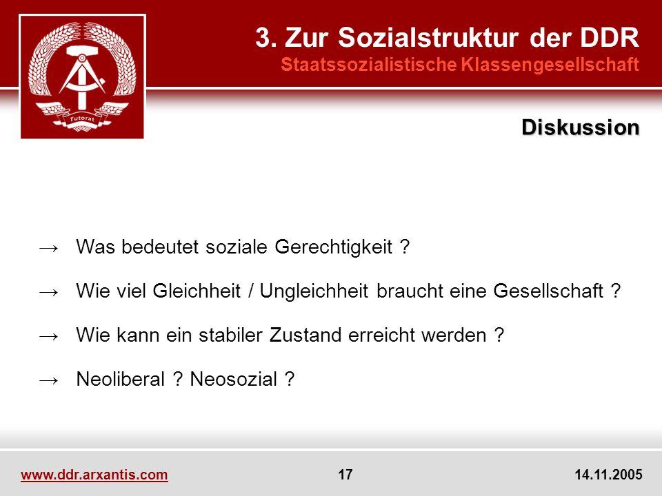 www.ddr.arxantis.com 17 14.11.2005 Was bedeutet soziale Gerechtigkeit ? Wie viel Gleichheit / Ungleichheit braucht eine Gesellschaft ? Wie kann ein st