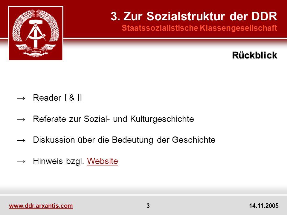 www.ddr.arxantis.com 3 14.11.2005 Reader I & II Referate zur Sozial- und Kulturgeschichte Diskussion über die Bedeutung der Geschichte Hinweis bzgl. W