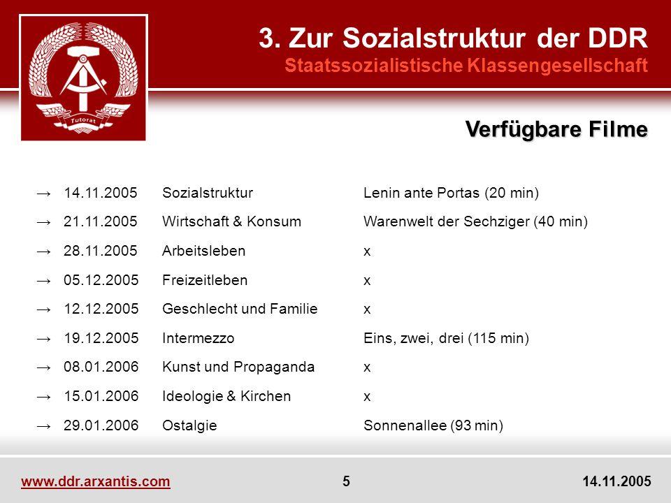 www.ddr.arxantis.com 5 14.11.2005 www.ddr.arxantis.com 3. Zur Sozialstruktur der DDR Staatssozialistische Klassengesellschaft Verfügbare Filme 14.11.2