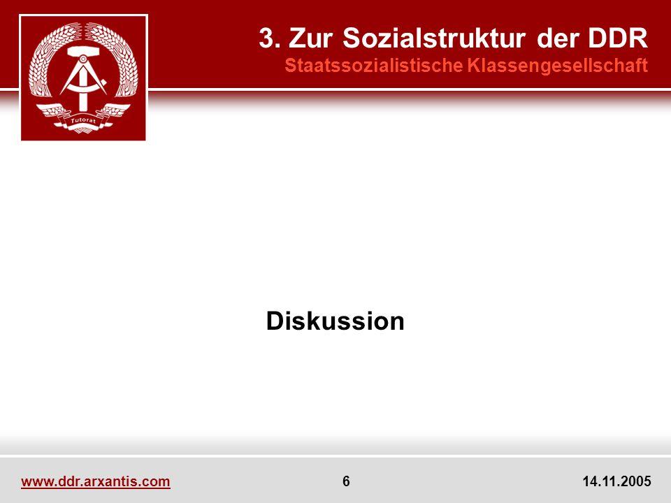 www.ddr.arxantis.com 6 14.11.2005 Diskussion 3. Zur Sozialstruktur der DDR Staatssozialistische Klassengesellschaft
