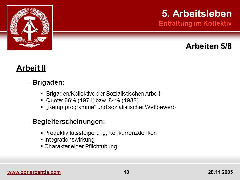 Arbeit II - Brigaden: Brigaden/Kollektive der Sozialistischen Arbeit Quote: 66% (1971) bzw.