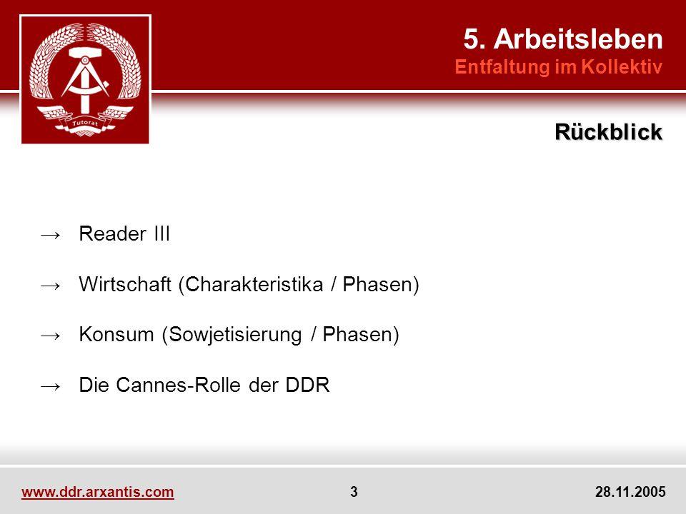 www.ddr.arxantis.com 3 28.11.2005 Reader III Wirtschaft (Charakteristika / Phasen) Konsum (Sowjetisierung / Phasen) Die Cannes-Rolle der DDR 5.