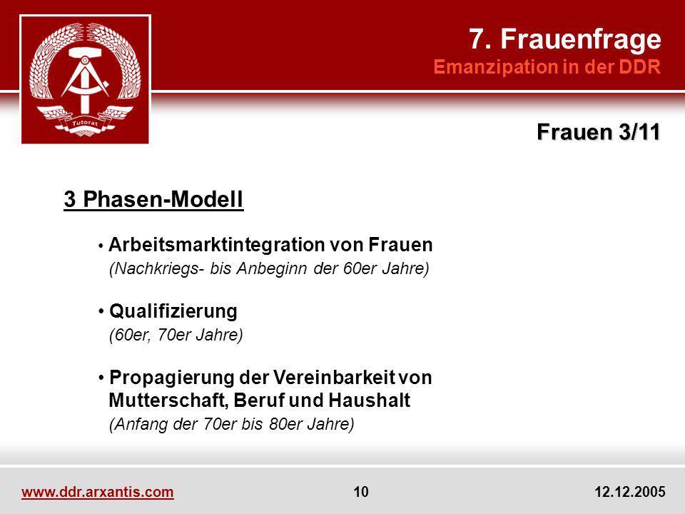 www.ddr.arxantis.com 10 12.12.2005 3 Phasen-Modell Arbeitsmarktintegration von Frauen (Nachkriegs- bis Anbeginn der 60er Jahre) Qualifizierung (60er,