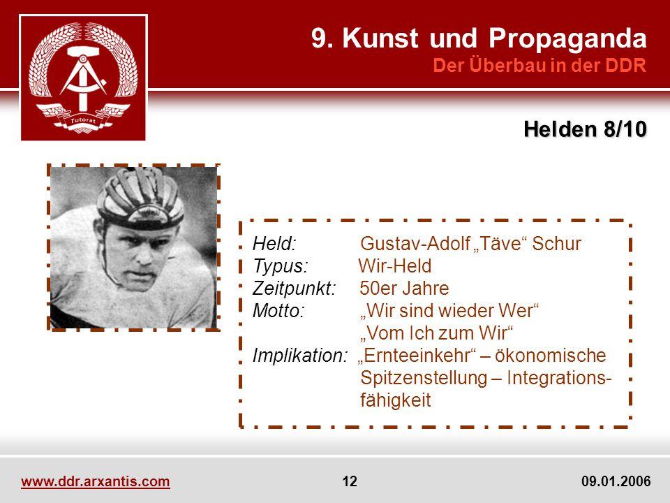 www.ddr.arxantis.com 12 09.01.2006 9. Kunst und Propaganda Der Überbau in der DDR Helden 8/10 Held: Gustav-Adolf Täve Schur Typus: Wir-Held Zeitpunkt: