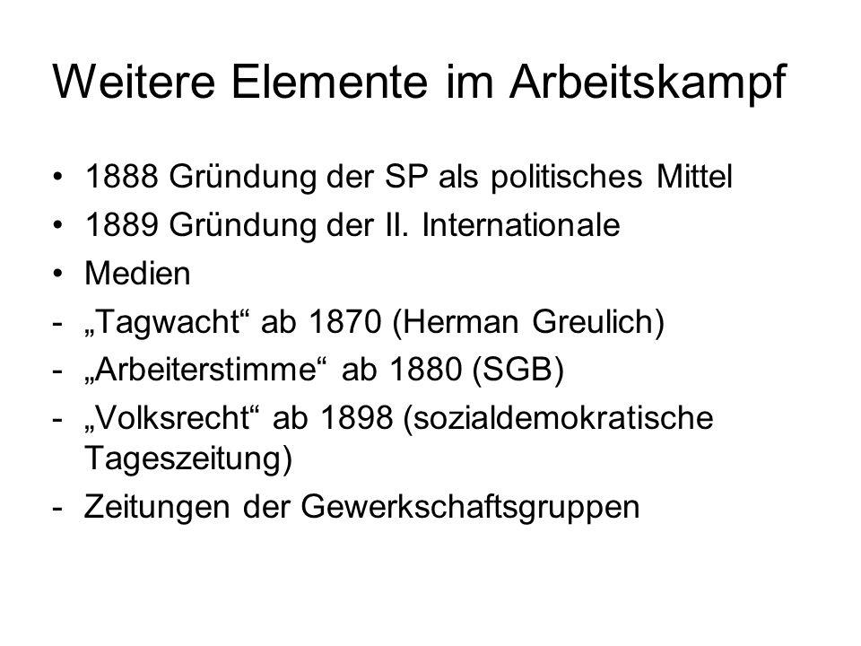 Weitere Elemente im Arbeitskampf 1888 Gründung der SP als politisches Mittel 1889 Gründung der II. Internationale Medien -Tagwacht ab 1870 (Herman Gre