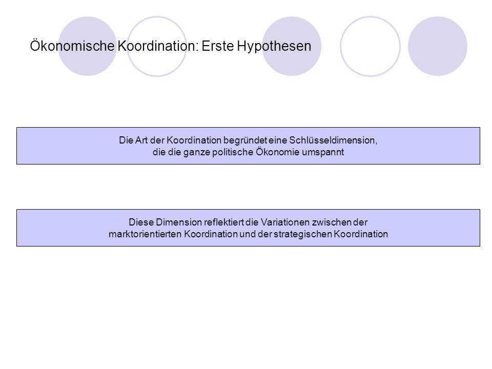 Ökonomische Koordination: Erste Hypothesen Die Art der Koordination begründet eine Schlüsseldimension, die die ganze politische Ökonomie umspannt Dies