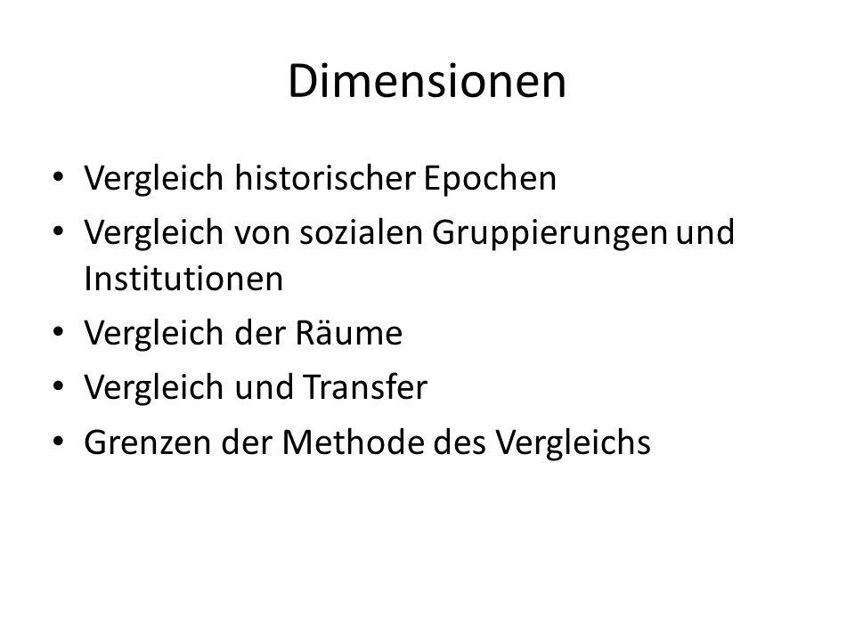 Dimensionen Vergleich historischer Epochen Vergleich von sozialen Gruppierungen und Institutionen Vergleich der Räume Vergleich und Transfer Grenzen d