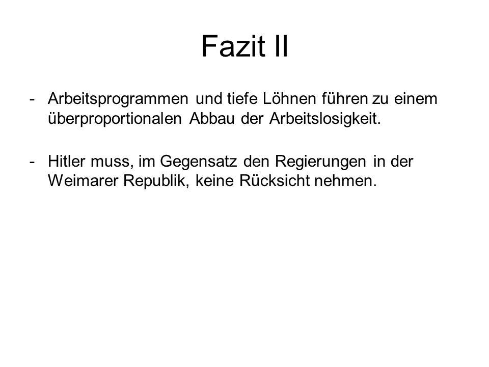Fazit II -Arbeitsprogrammen und tiefe Löhnen führen zu einem überproportionalen Abbau der Arbeitslosigkeit. -Hitler muss, im Gegensatz den Regierungen