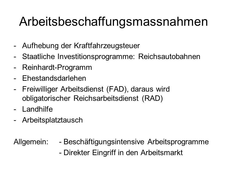 Arbeitsbeschaffungsmassnahmen -Aufhebung der Kraftfahrzeugsteuer -Staatliche Investitionsprogramme: Reichsautobahnen -Reinhardt-Programm -Ehestandsdar