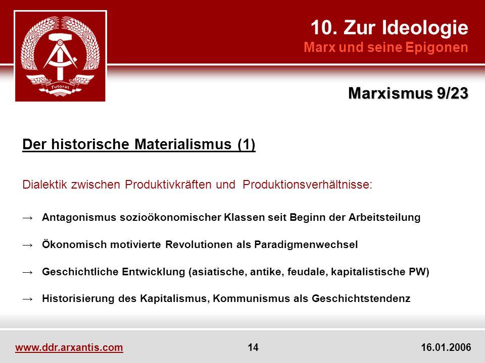 10. Zur Ideologie Marx und seine Epigonen Marxismus 9/23 www.ddr.arxantis.com 14 16.01.2006 Der historische Materialismus (1) Dialektik zwischen Produ