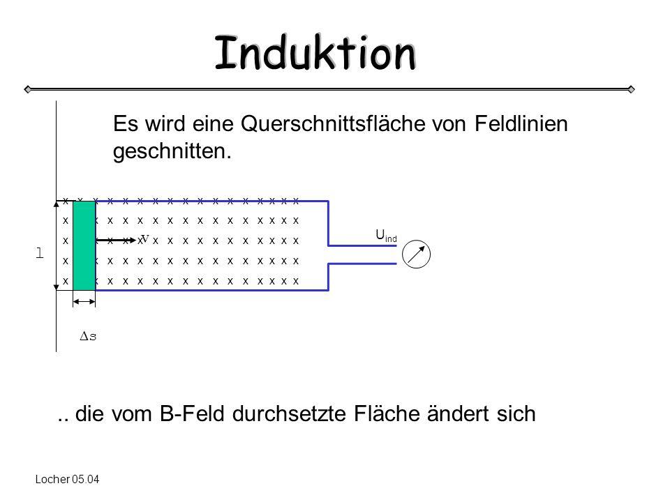Induktion Locher 05.04 l U ind x x x x x x x x x x x x x x x x x v s Es wird eine Querschnittsfläche von Feldlinien geschnitten...