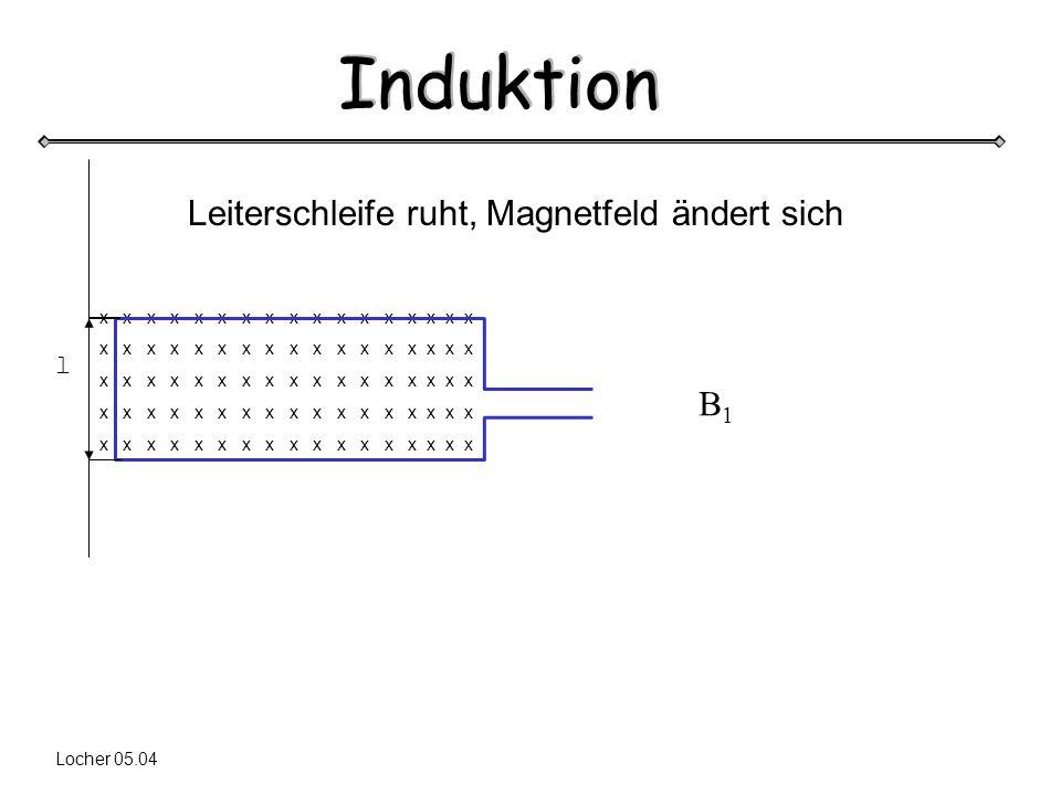 Induktion Locher 05.04 x x x x x x x x x x x x x x x x x l Leiterschleife ruht, Magnetfeld ändert sich B1B1