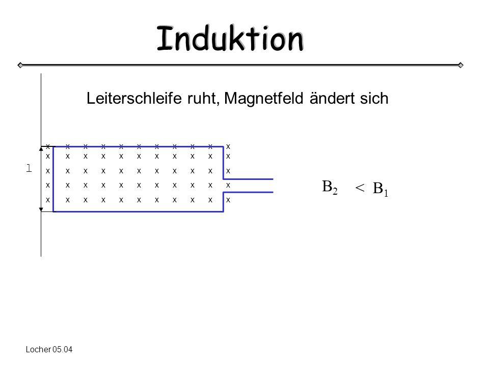Induktion Locher 05.04 x x x x x x x x x x x x x x x x x x x x x x l Leiterschleife ruht, Magnetfeld ändert sich B2B2 < B 1