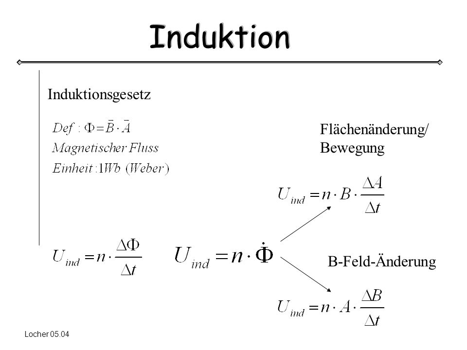 Induktion Locher 05.04 Induktionsgesetz Flächenänderung/ Bewegung B-Feld-Änderung
