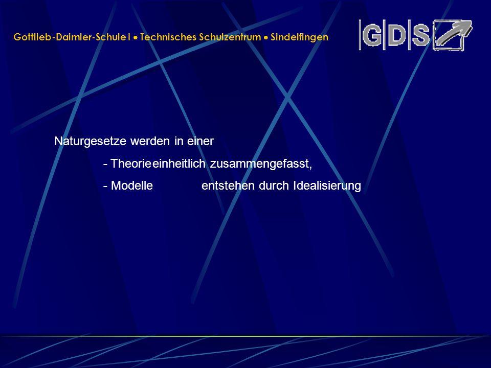 Gottlieb-Daimler-Schule I Technisches Schulzentrum Sindelfingen Naturgesetze werden in einer - Theorieeinheitlich zusammengefasst, - Modelleentstehen